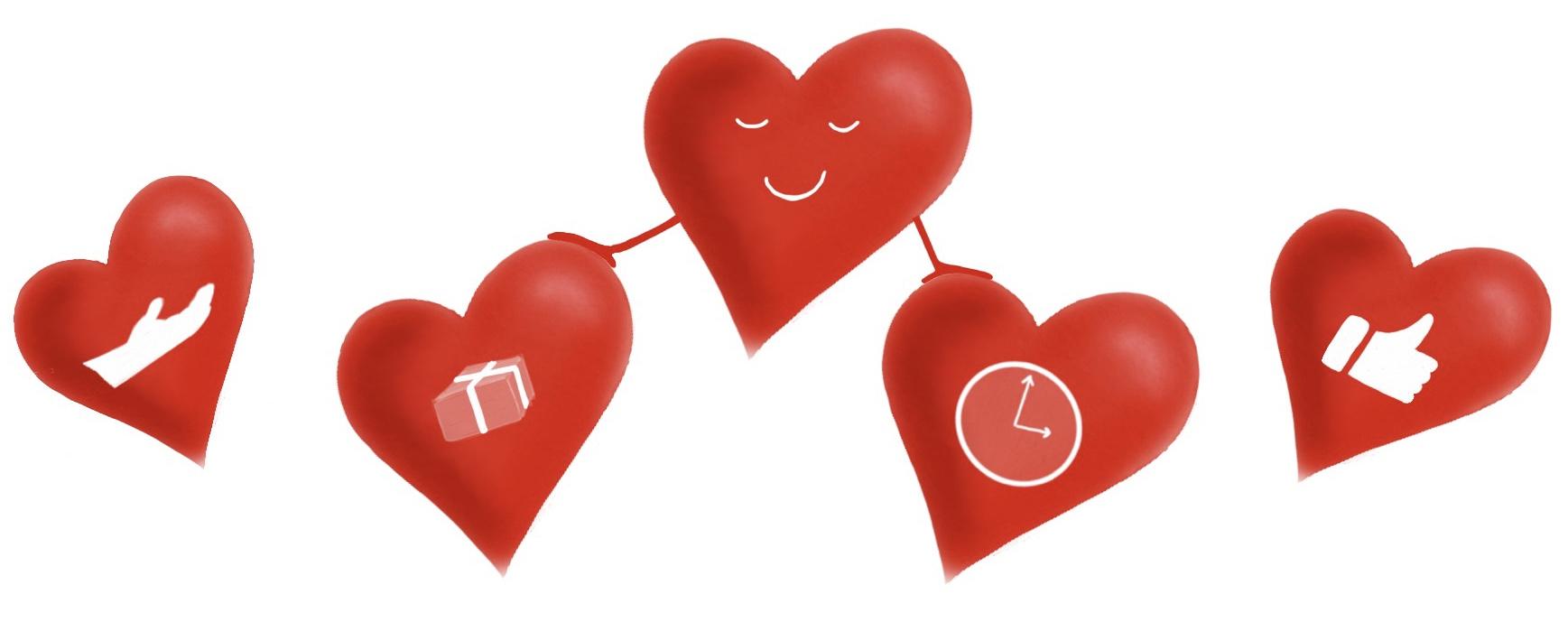 Øv deg på å gjenkjenne kjærlighetsspråkene